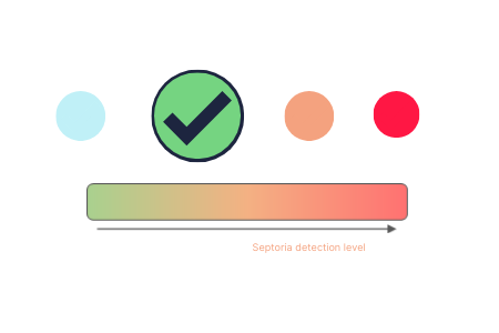 Understanding your SwiftDetect results